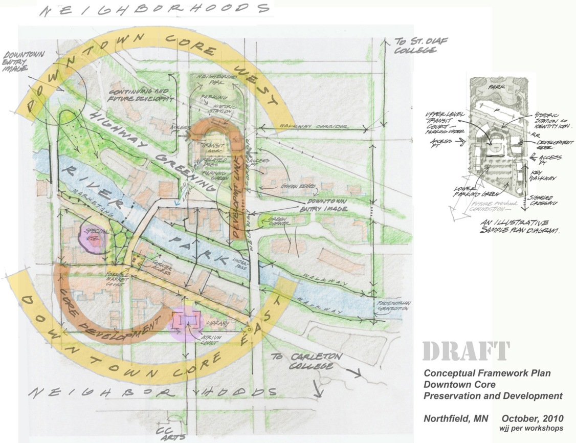 Draft conceptual framework plan
